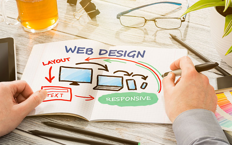 Website Planning Day